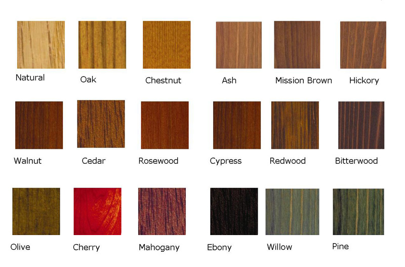 Types of wood stains pdf woodworking for Deck paint colors home depot