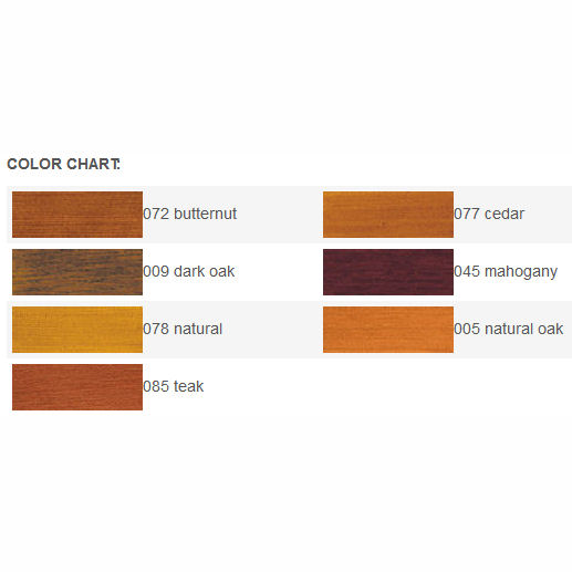 Sikkens Cetol 23 Plus RE color chart